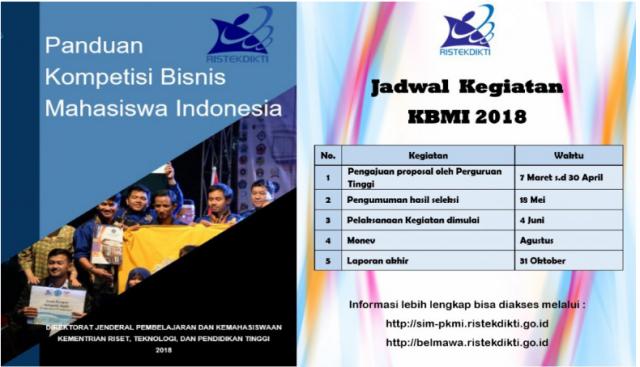 KEGIATAN KOMPETISI BISNIS MAHASISWA INDONESIA KBMI